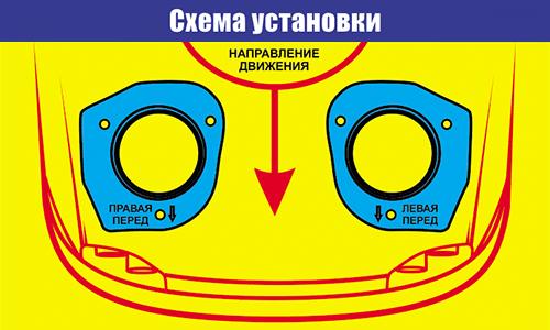 Схема установки проставки